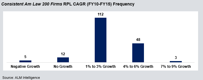 RPL Brief_Figure 1