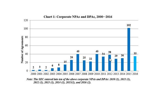 chart1-Article-201701061457