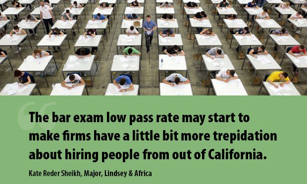 Young 1Ls, Anthony Kennedy, California Bar Exam: What You