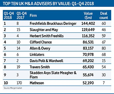Top10-UK_value_2018_400x330