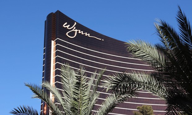Short Term Technical picture - Wynn Resorts, Limited (WYNN)
