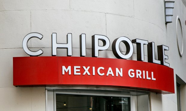 Chipotle Mexican Grill (CMG) Rating Reiterated by Wells Fargo & Co