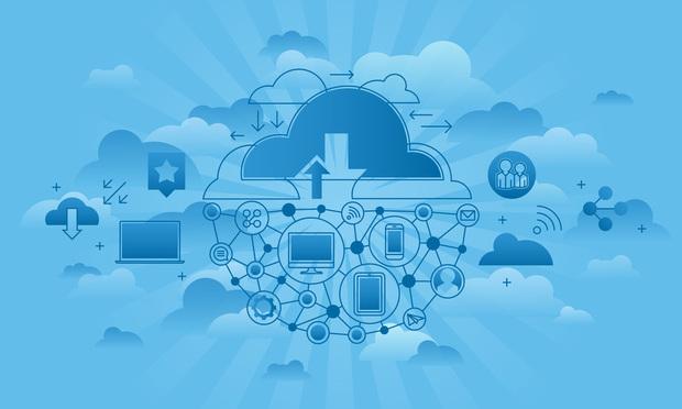 Global Markets Cloud