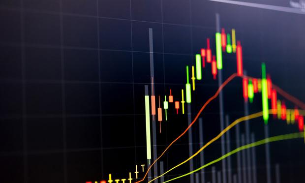 Financial Chart.