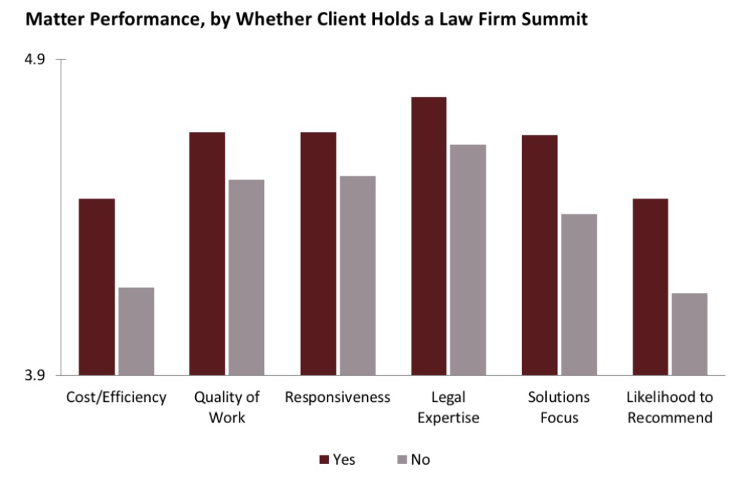 American Lawyer Top Law Firms