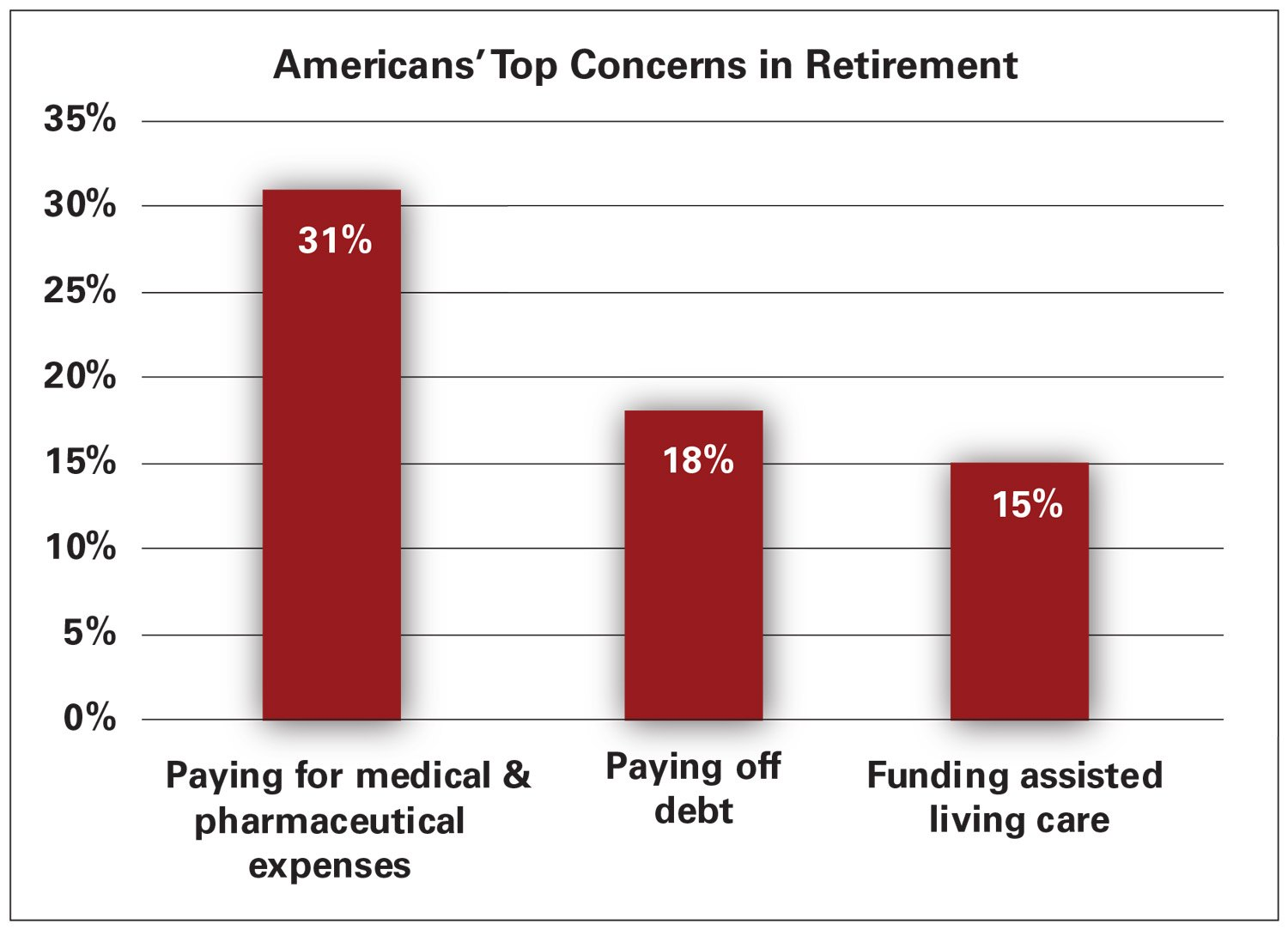 an analysis of the individual retirement accounts which offer several benefits Individual retirement accounts (iras)  no matter what your retirement strategy,  merrill edge® offers many types of accounts to help you make  features &  benefits:  each choice may offer different investment options and services, fees  and  usability, mobile, range of offerings, research amenities, portfolio  analysis.