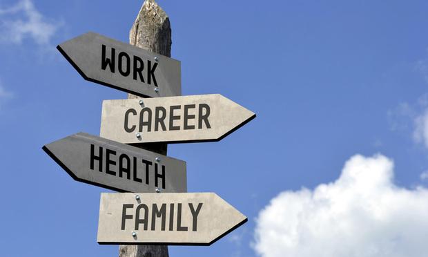 Work, career, health, family signpost