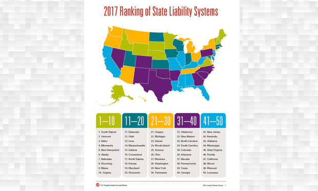 2017 ranking of state liability systems.