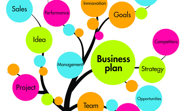 principles of business management All small businesses need to be concerned about management principles management decisions will impact the success of a business, the health of its work environment, its growth if growth is an objective, and customer value and satisfaction.
